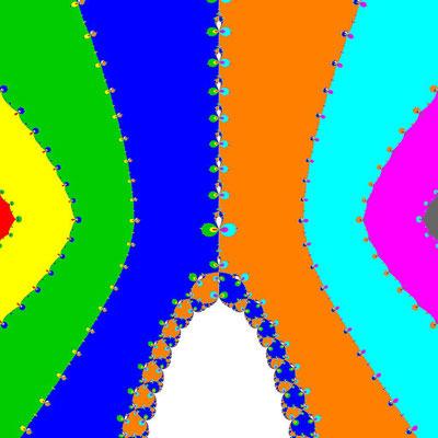 Basins of Attraction (z+4)(z+3)(z+2)(z+1)(z-1)(z-2)(z-3)(z-4)(z-2i)=0 Newton-Verfahren