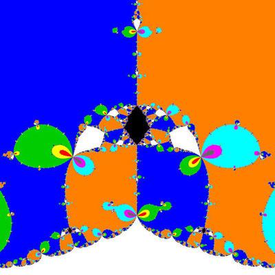 Basins of Attraction (z+4)(z+3)(z+2)(z+1)(z-1)(z-2)(z-3)(z-4)(z+2i)=0 Ostrowski-Verfahren, B=[-0.5, 0.5]x[0.5, 1.5]