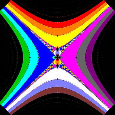 Basins of Attraction sin(z^2-1)=0 Newton-Verfahren, B=[-4, 4]x[-4, 4]