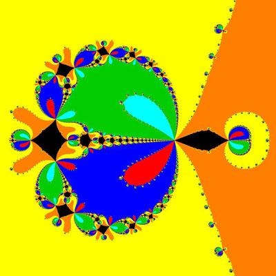 Basins of Attraction z^6-10z^3+8=0, Chun-Kim I-Verfahren
