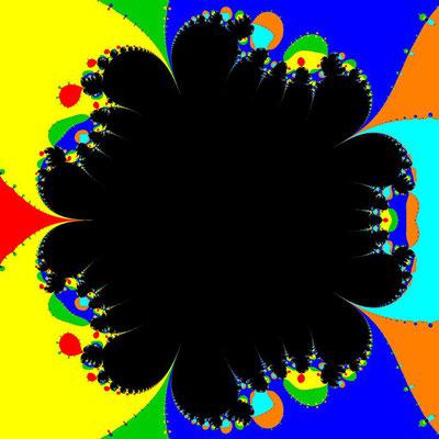 Basins of Attraction z^6-14z^4+49z^2-36=0 Steffensen-Verfahren, beta=-0.00001, B=[-0.7, 0.7]x[-0.7, 0.7]