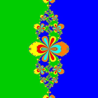Basins of Attraction z^6-14z^4+49z^2-36=0 Rafiq-Rafiullah-Verfahren, Zoom