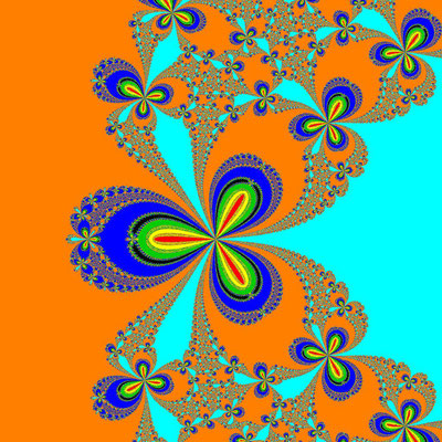 Basins of Attraction z^6-14z^4+49z^2-36=0 Whittaker I-Verfahren, Zoom