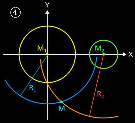 Kreise mit tangentialem Kreisbogen verbinden, Geometrische Lösung - 4