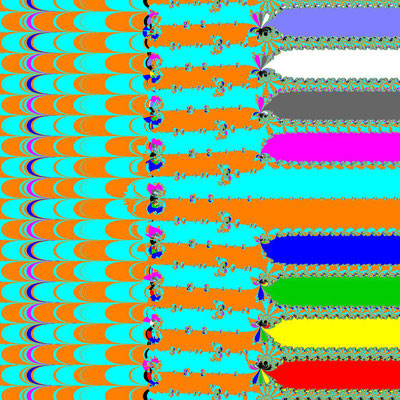 Basins of Attraction exp(z)-z=0 Chun III-Verfahren