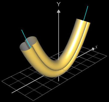 Funktionsgraph als Rohr mit Nephroide als Querschnitt