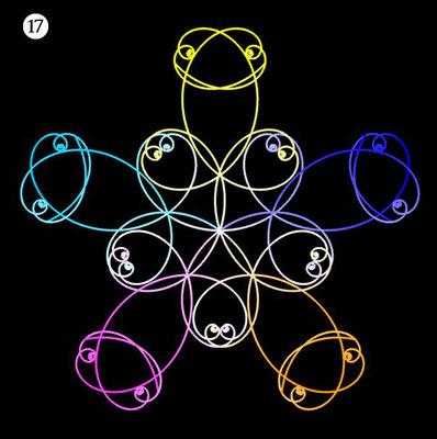 Ornament aus funktionalen Spiralen - Beispiel 17