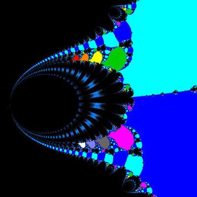 Basins of Attraction exp(z)-1=0 Steffensen-Verfahren, beta=0.01, Zoom