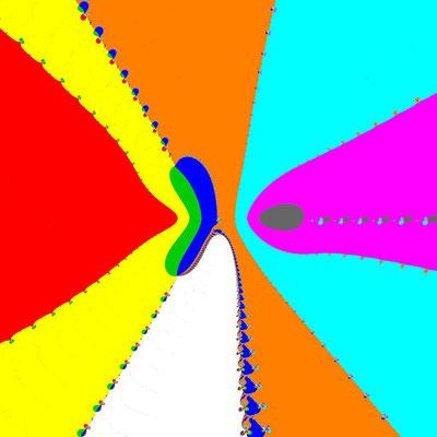 Basins of Attraction (z+4)(z+3)(z+2)(z+1)(z-1)(z-2)(z-3)(z-4)(z+2i)=0 Basto-Verfahren, B=[-20, 20]x[-20, 20]
