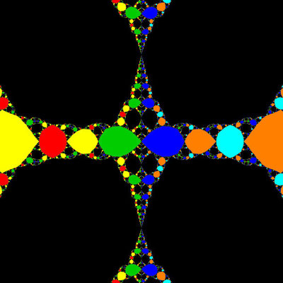 Basins of Attraction z^6-14z^4+49z^2-36=0 Schröder-Verfahren, Zoom
