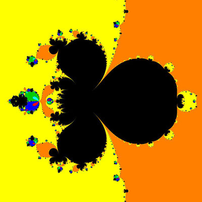 Basins of Attraction z^6-10z^3+8=0, Chun-Lee-Neta-Verfahren