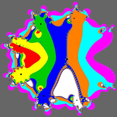 Basins of Attraction (z+4)(z+3)(z+2)(z+1)(z-1)(z-2)(z-3)(z-4)(z-2i)=0  Sekantenverfahren, z1=7