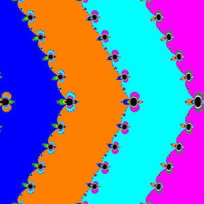 Basins of Attraction sin(z)=0 Chun-Kim I-Verfahren, B=[-5, 5]x[-5, 5]