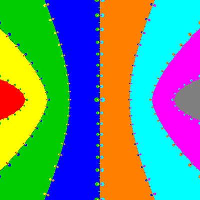 Basins of Attraction (z+4)(z+3)(z+2)(z+1)(z-1)(z-2)(z-3)(z-4)=0 Newton-Verfahren, B=[-5, 5]x[-5, 5]