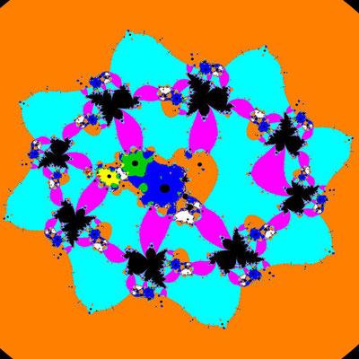Basins of Attraction (z+4)(z+3)(z+2)(z+1)(z-1)(z-2)(z-3)(z-4)(z-2i)=0 Sekanten-Verfahren, z1=2.6, B=[-7, 7]x[-7, 7]