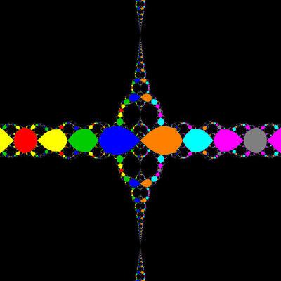 Basins of Attraction (z+4)(z+3)(z+2)(z+1)(z-1)(z-2)(z-3)(z-4)=0 Schröder-Verfahren, B=[-5, 5]x[-5, 5]