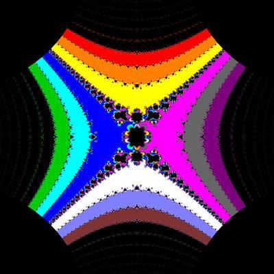 Basins of Attraction sin(z^2-1)=0 Chun-Kim II-Verfahren, B=[-4, 4]x[-4, 4]