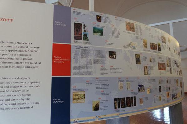 Spannend wird das Weltgeschehen, die Klostergeschichte sowie die Geschichte Portugals dokumentiert