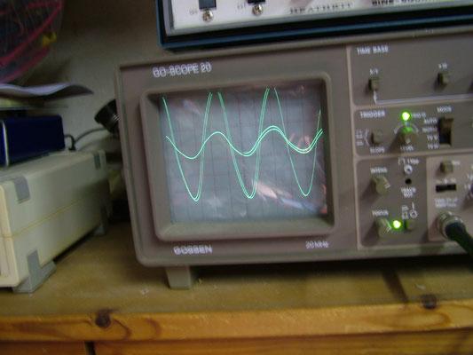 Oszilloskopbild Phasengleichheit bei ermittelten Ausgangsanschlüssen