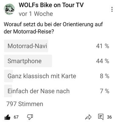 Umfrage auf YouTube