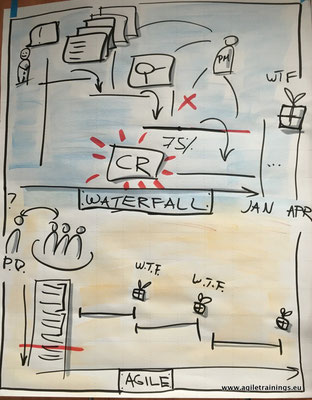 The Secret Is That Very Easy And In This Post I D Like To Share Several Key Advices How Make Your Flip Chart Drawing Look 5 X Times Better