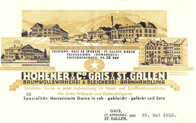 GAIS - Visitenkarte Höhener & Co