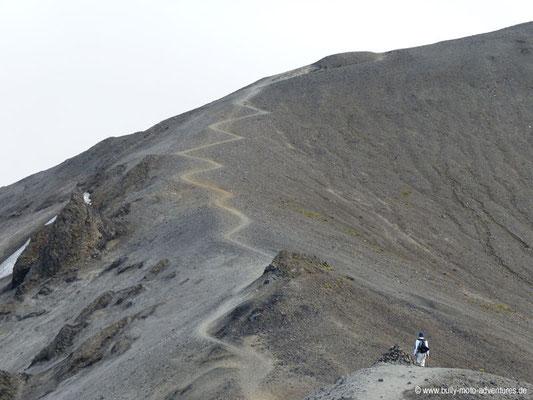 Island - Landmannalaugar