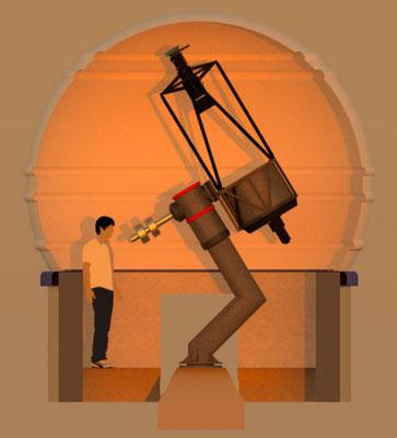 Gulvarealet er kun 7 kvm. Sokkelen er laget av ASA Astrosysteme Austria i 10 mm tykk stål. Massefordeling: sokkelen 190 kg, DDM160 motordrev 220 kg, motvekt 130 kg, teleskoptubus 130 kg.