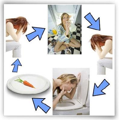 Boulimie ou anorexie, aidez vous de l'hypnose