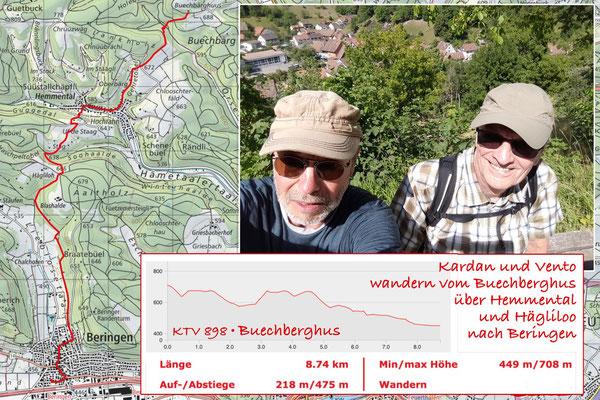 Vento und Kardan direkt zurück nach Beringen. +++