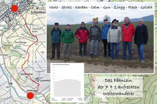 Hohbrugg-Wanderer, Strecke