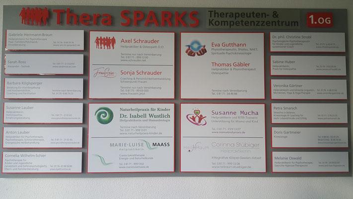 TheraSPARKS Schildertafel