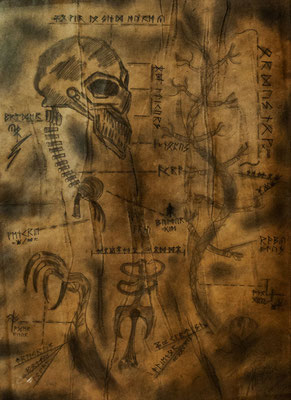 Okkulte Anatomie