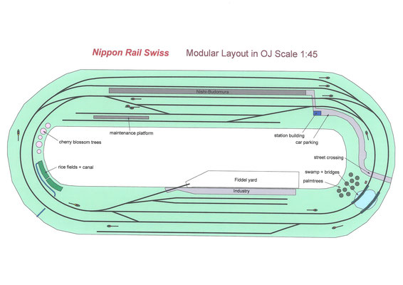 Track plan version 1 (beginning to 2016)