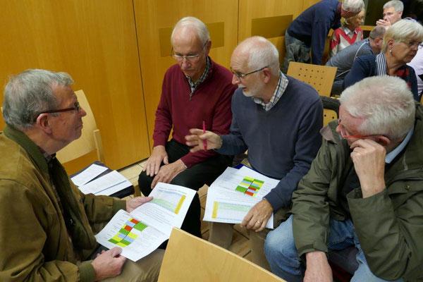 Gespräche in Diskussionsgruppen