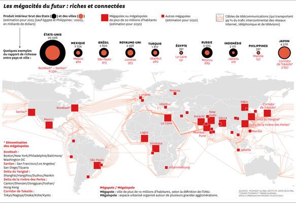 Les méga-cités du futur : riches et connectées en 2030