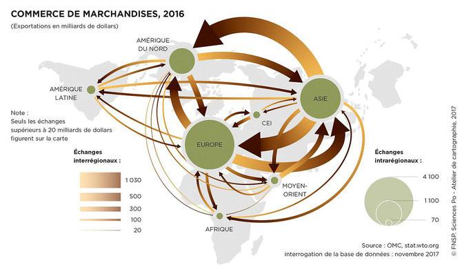 Le commerce mondial en 2016