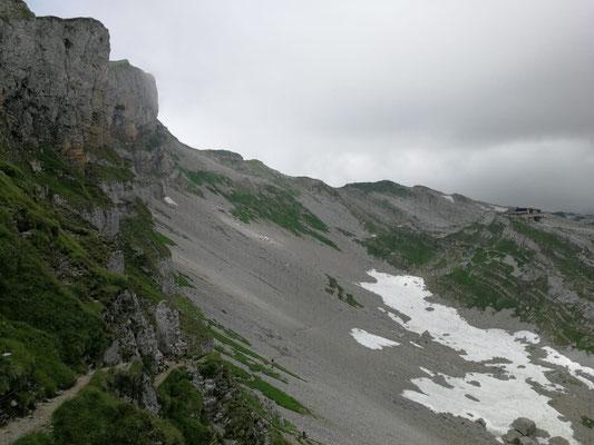 Im Abstieg Richtung Hahnenköpfle und zur Bahn