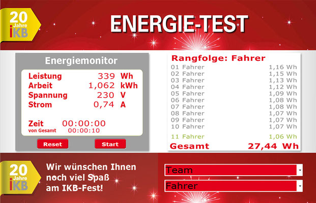 EnergyBike Physik III, Energiefahrrad, Stromvelo