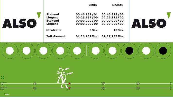 Biathlonsimulator, Biathlon-Simulator, Sonderkofiguration