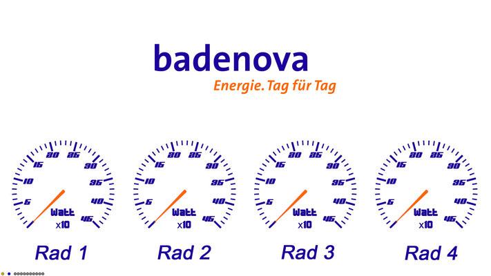 EnergyBike Screen, Energiefahrrad