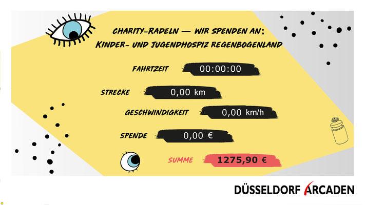 Spendenfahrrad, Spenden-Bike