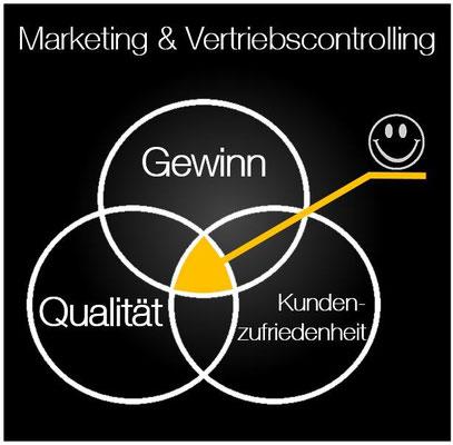 2-Tage Seminar Marketing und Vertriebscontrolling Medizintechnik