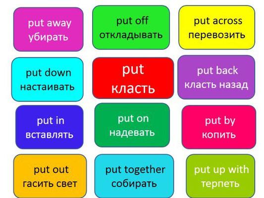 Правильные и неправильные глаголы английского языка