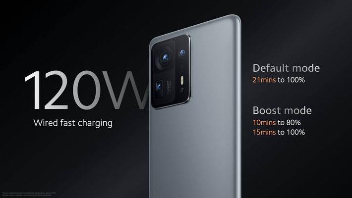 Xiaomi Mi Mix 4 120W