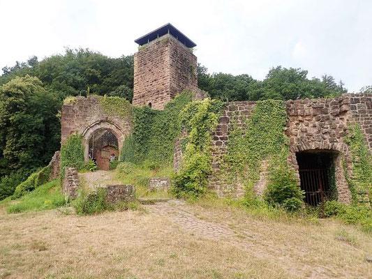 Die Hinterburg