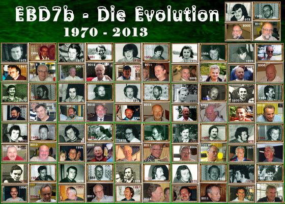 EBD7b Die Evolution 1970 - 2013