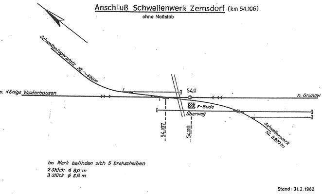 1982: Gleisplan Anschluß Schwellenwerk Zernsdorf