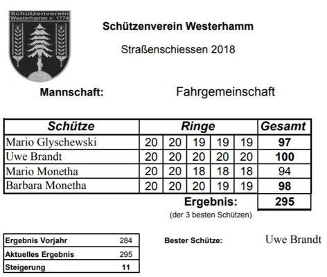 Startkarte der der Siegermannschaft