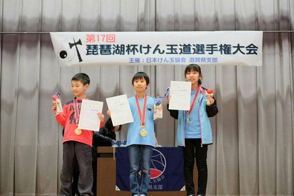 級の部Ⅱ 表彰者